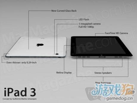 """传iPad3和iPhone5将面世身材双双""""发福"""""""
