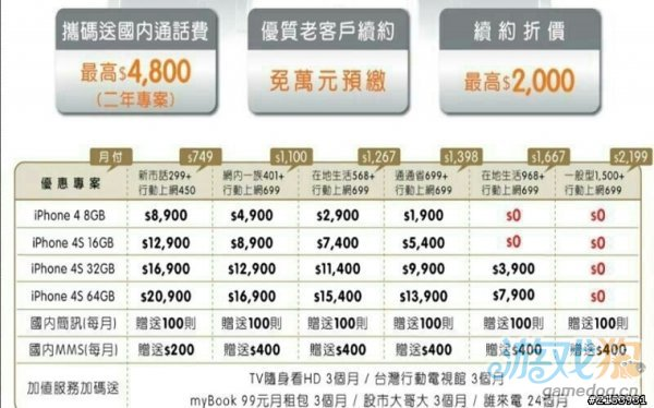 台版iPhone 4S资费信息曝光 用户怀疑运营商涨价