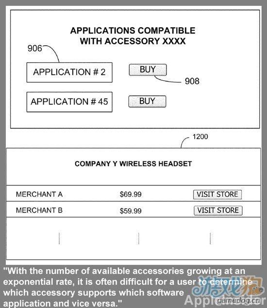 苹果新专利:iPhone外设和应用自动互相识别、推荐