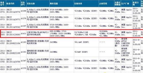 传联通版 iPhone 4S 或元月6日首卖