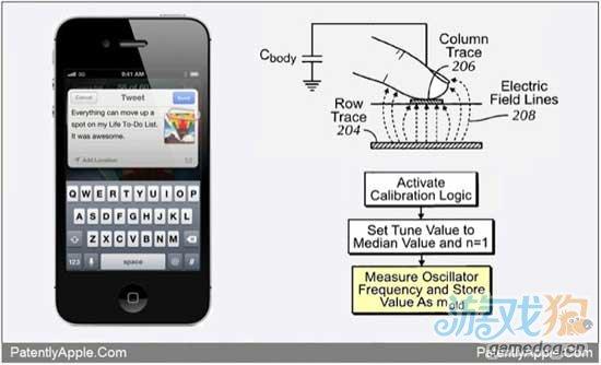美专利局:苹果获得一项iPhone多点触控核心专利