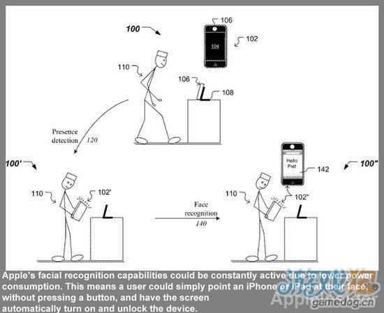 未来iPhone通过脸部识别自动个性定制
