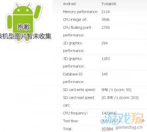 更快的东芝Tegra 3 Android平板正在生产中