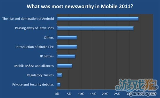 Chetan Sharma:2012移动互联网行业方向 4G网影响最大