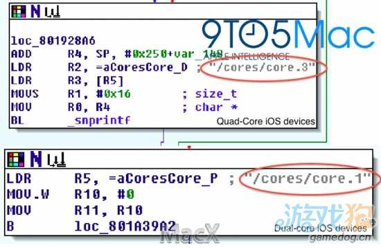 iOS 5.1测试版新发现显示苹果很快会发布四核iOS设备