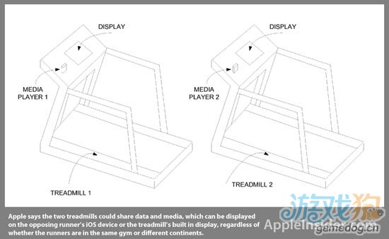 苹果新专利:未来iOS将支持实时健身数据分享