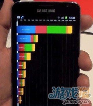 Android测试工具Quadrant升级2.0 支持多核心CPU
