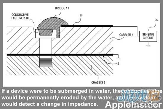 苹果正在更新iOS硬件设备进水检测元件