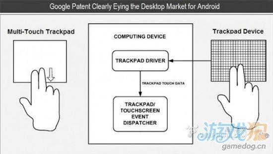 谷歌新专利显示Android电脑或将成为现实