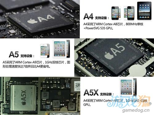 苹果第三代iPad平板电脑参数对比有大不同