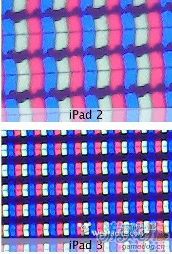 显微镜下的全新iPad3平板电脑Retina显示屏