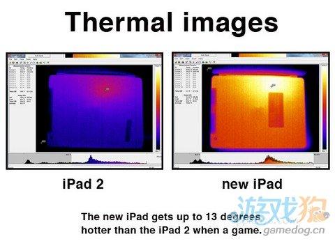 """新款iPad3爆""""过热门"""" 调查称不影响使用"""