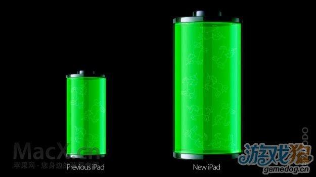 iPad显示100%电量后继续充电对电池有害?