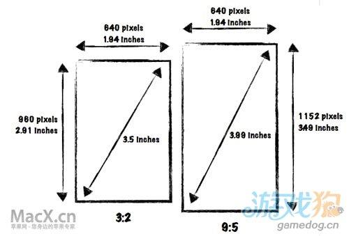 为你展示4寸iPhone应用程序表现如何