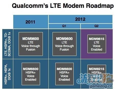 苹果iPhone5将于10月发布 支持LTE网络