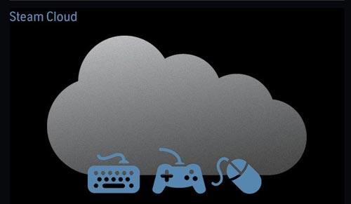 三星正计划发布云游戏平台 欲挑战主机市场三龙头
