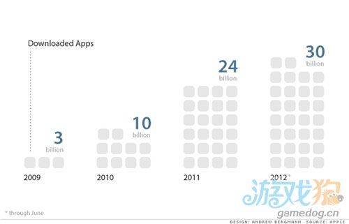 苹果iPhone业务到底有多大 比整个微软更大