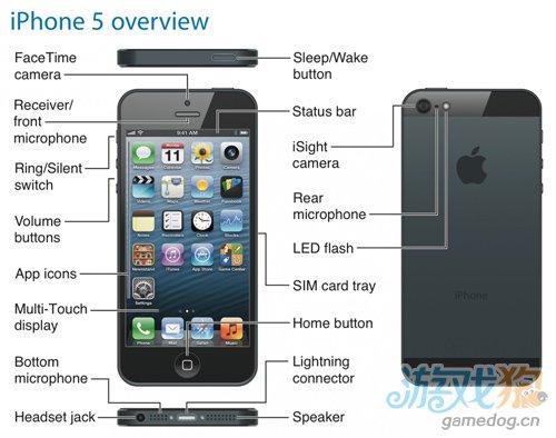 苹果发布iPhone 5官方用户使用指南