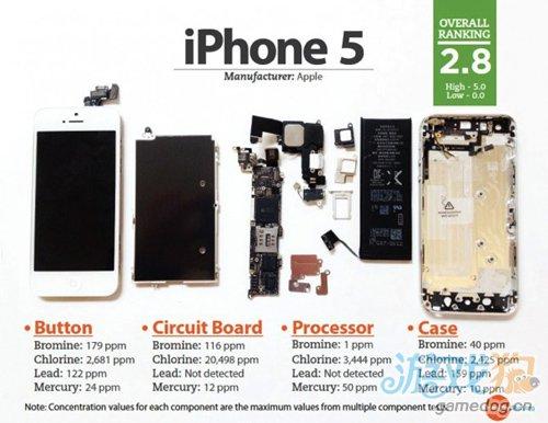 iPhone 5还算绿色环保 有改进的空间