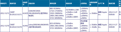 iPhone 5获得无线电业务许可