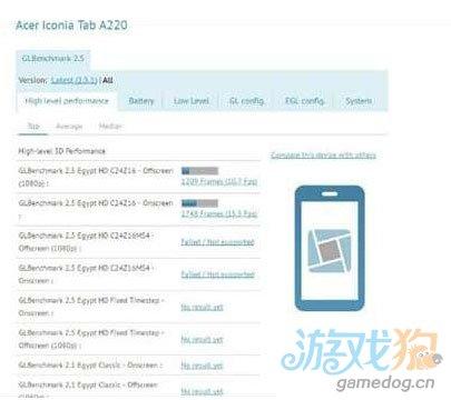 平板市场 宏碁lconiaTab A220参数曝光