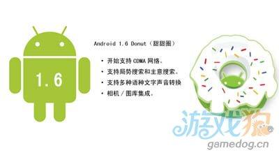从1.0到柠檬派五年进化史 看看关于Android的故事5
