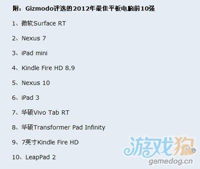 2012年最佳平板前10强 Nexus 7排名第二