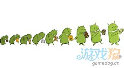 下代谷歌的Android系统 或将命名为青柠派1