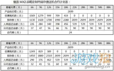 中国联通发布魅族MX2合约机 售价2699元2