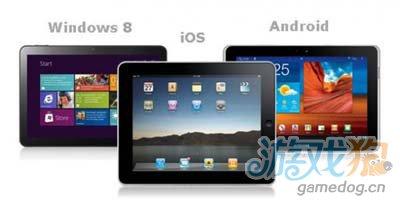 Android平板最受美国欢迎 华人爱iPad1