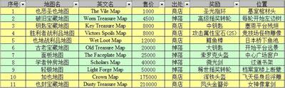 無盡之劍2藏寶閣攻略之也封寶藏地圖