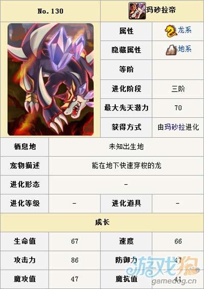 怪物x聯盟瑪砂拉帝技能搭配及獲得方式攻略