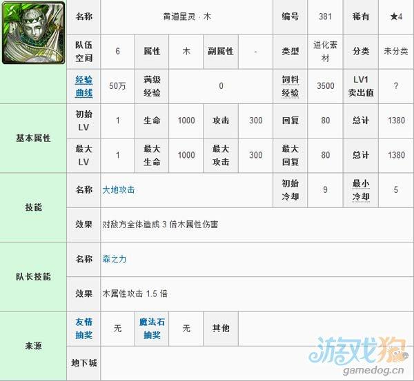 神魔之塔黄道星灵 ‧ 木图鉴数据2