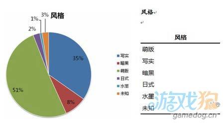 2013年Chinajoy网页游戏与手机游戏观察10