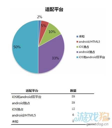 2013年Chinajoy网页游戏与手机游戏观察11