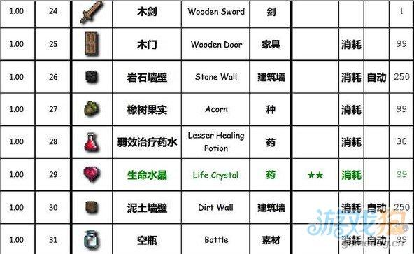 android 物品图片素材