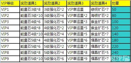 斗斗堂新版本今日震撼上线2