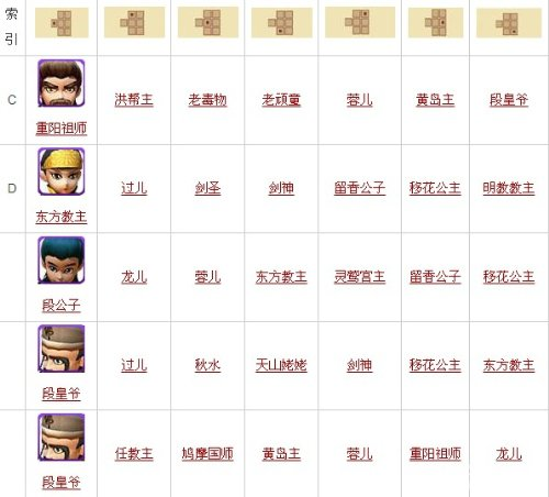 武俠q傳魔教NPC七人陣陣型