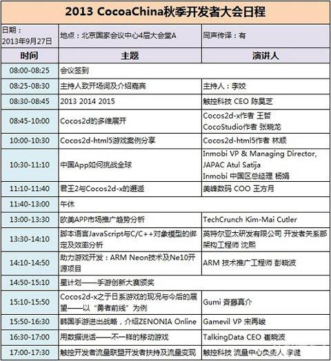 2013秋季CocoaChina开发者大会议程公布1
