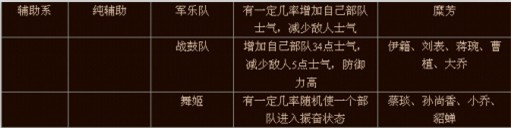 新傲视天地兵种介绍大全6