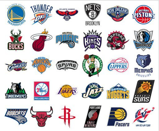 NBA 2K14球隊數值全介紹