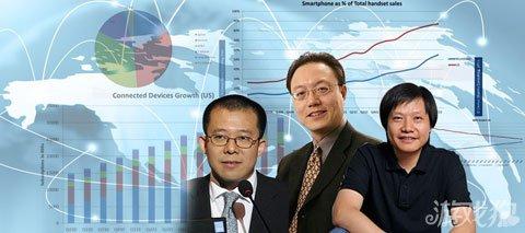 2013美国移动数据服务或超900亿美元1