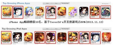Cocos2d-x领跑中韩市场 赴韩举办分享沙龙1
