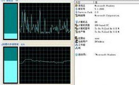 进程管理器下载,Windows安全必备