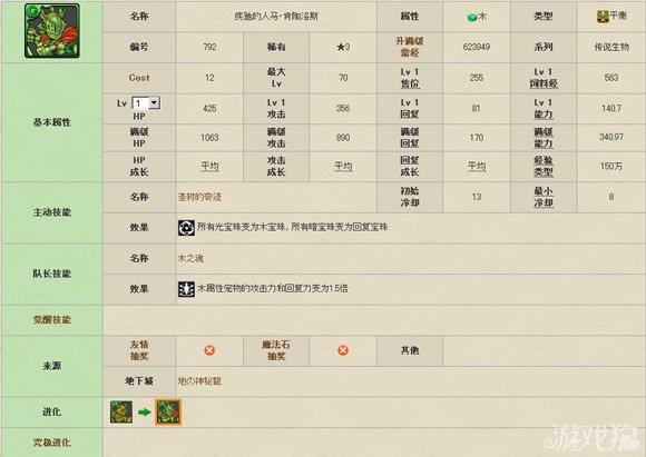 龍族拼圖疾馳的人馬・肯陶洛斯寵物圖鑑數據