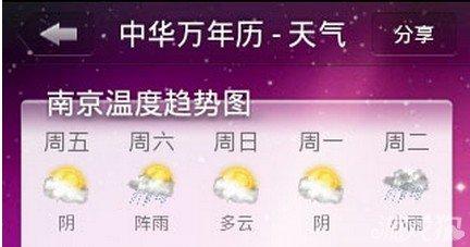 中华万年历下载,功能介绍