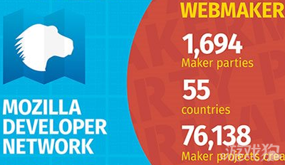 火狐浏览器APP2013年累积5亿多用户量