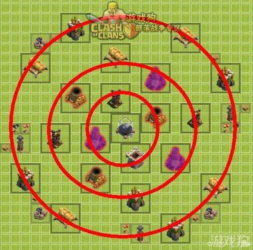 地图 部落战争/2.如果不是那种故意坑人的引导阵,我觉得防御建筑应该尽可能的...