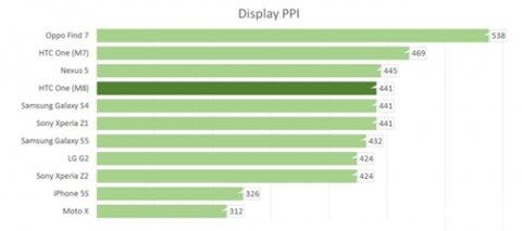 夏普将推出超高清平板屏幕