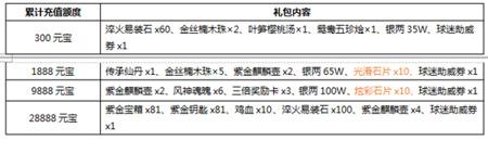 武俠Q傳6月14日充值活動開